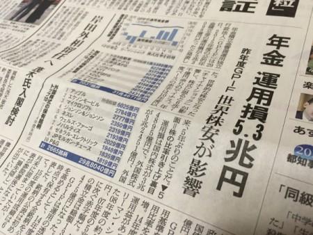 運用損は5.3兆円。(新聞報道から・・・)
